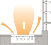 ST 24-210 Fansız Yer Konvektörü. ürün görseli