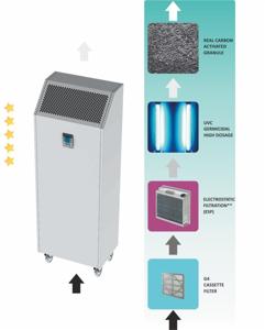 HV EU Mobil UV Elektrostatik Filtre. ürün görseli